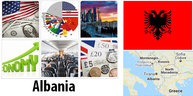 Albania Economics and Business