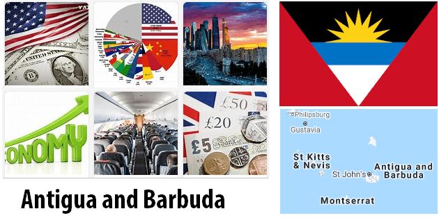 Antigua and Barbuda Economics and Business