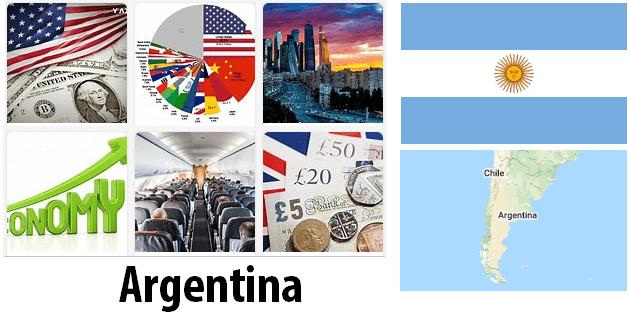 Argentina Economics and Business