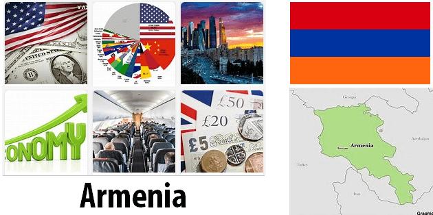 Armenia Economics and Business