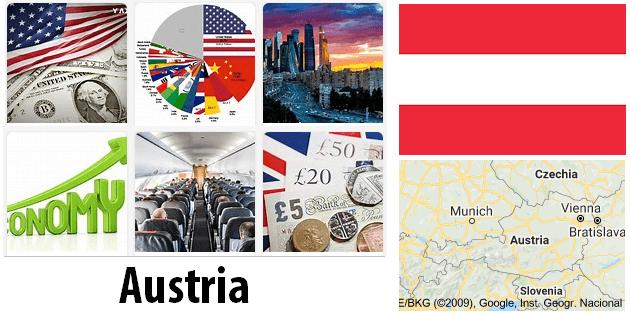Austria Economics and Business