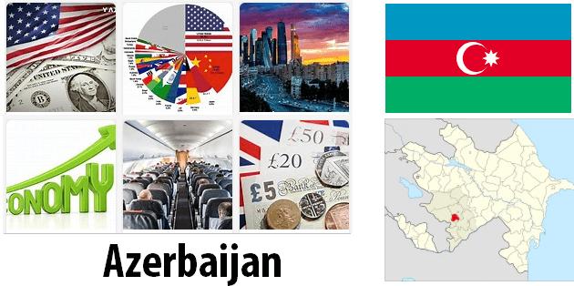 Azerbaijan Economics and Business