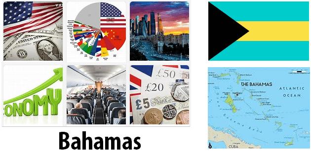 Bahamas Economics and Business