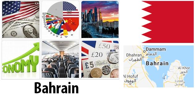 Bahrain Economics and Business