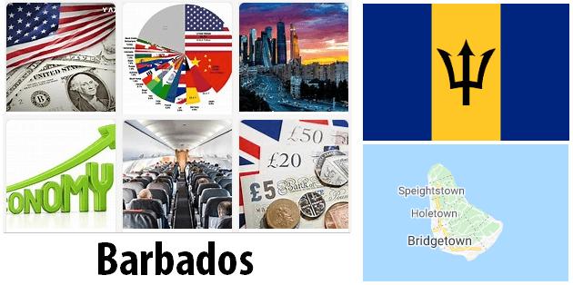 Barbados Economics and Business