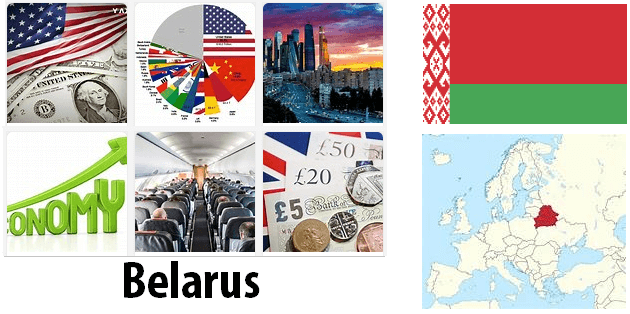 Belarus Economics and Business