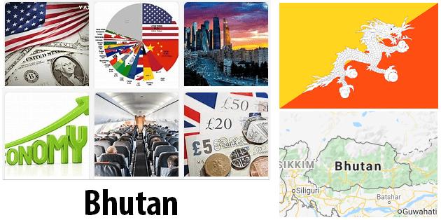 Bhutan Economics and Business