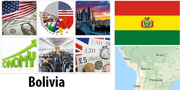 Bolivia Economics and Business