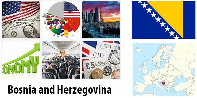 Bosnia and Herzegovina Economics and Business