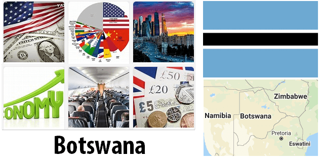 Botswana Economics and Business