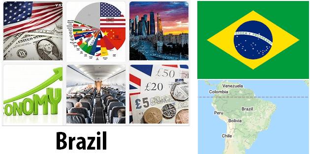 Brazil Economics and Business