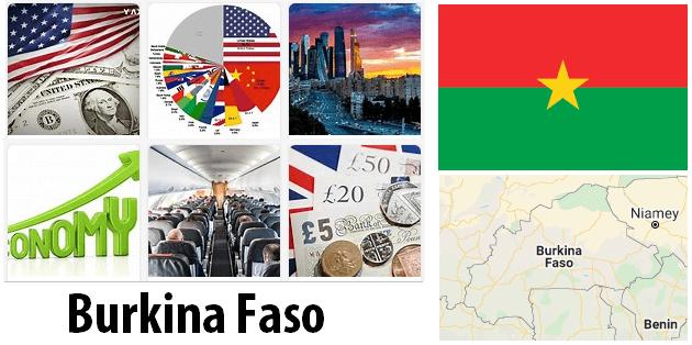 Burkina Faso Economics and Business