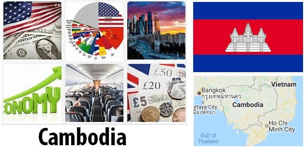 Cambodia Economics and Business