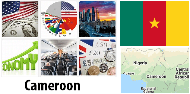 Cameroon Economics and Business