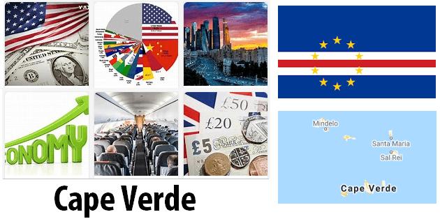 Cape Verde Economics and Business
