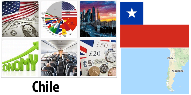 Chile Economics and Business