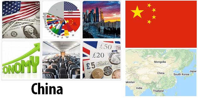 China Economics and Business