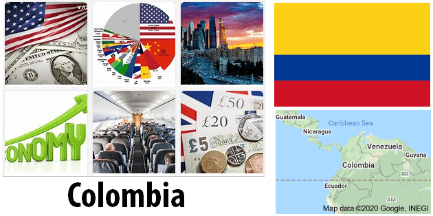 Colombia Economics and Business