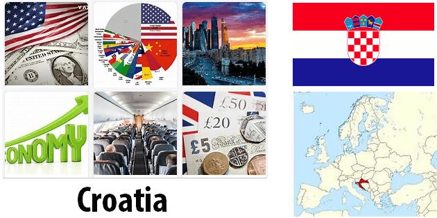 Croatia Economics and Business