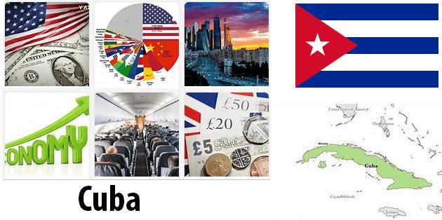 Cuba Economics and Business