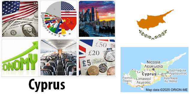 Cyprus Economics and Business