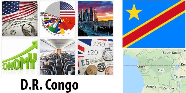 Democratic Republic of the Congo Economics and Business