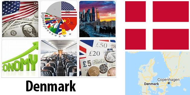 Denmark Economics and Business