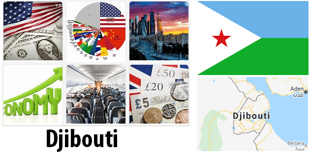 Djibouti Economics and Business