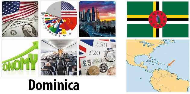 Dominica Economics and Business