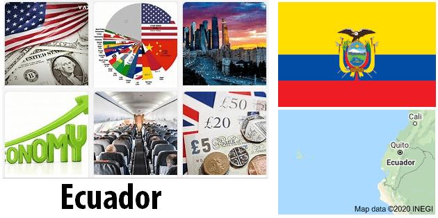 Ecuador Economics and Business