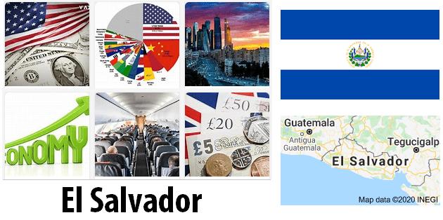 El Salvador Economics and Business