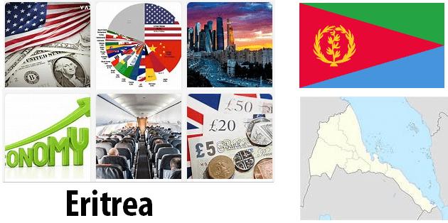 Eritrea Economics and Business