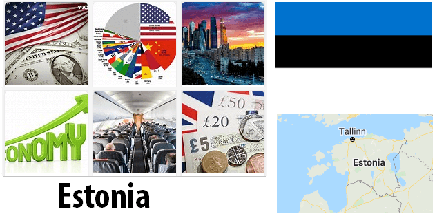 Estonia Economics and Business