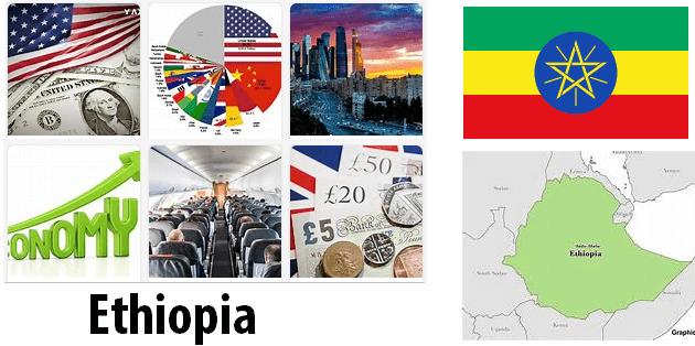 Ethiopia Economics and Business