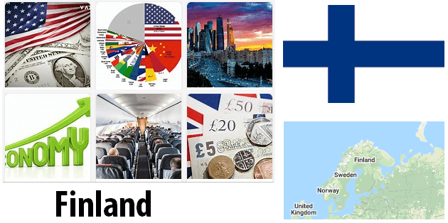 Finland Economics and Business