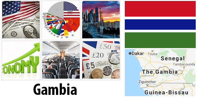 Gambia Economics and Business