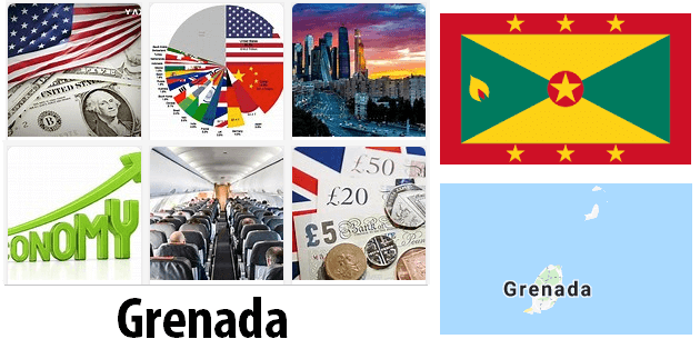 Grenada Economics and Business