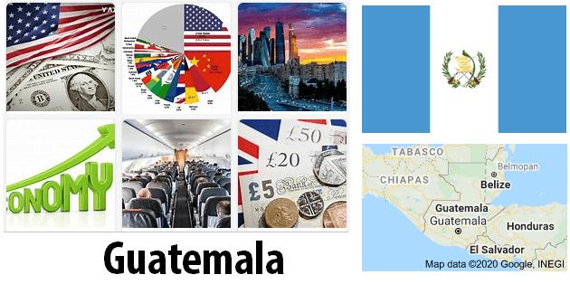 Guatemala Economics and Business