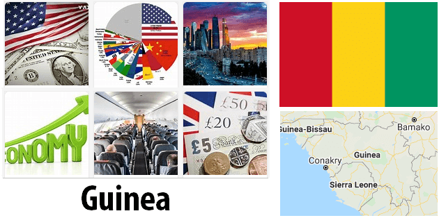 Guinea Economics and Business