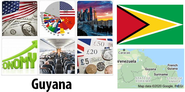 Guyana Economics and Business