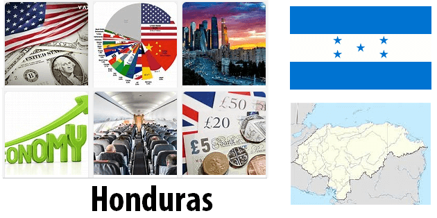 Honduras Economics and Business
