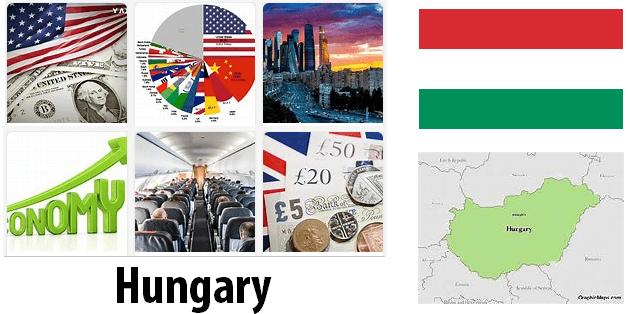 Hungary Economics and Business