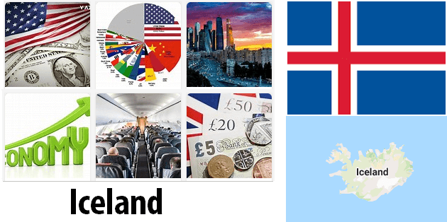 Iceland Economics and Business