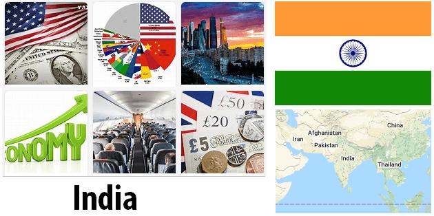 India Economics and Business