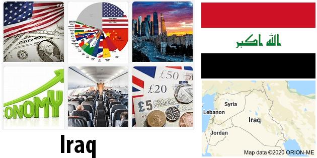 Iraq Economics and Business