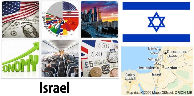 Israel Economics and Business