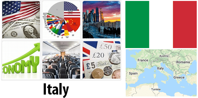 Italy Economics and Business