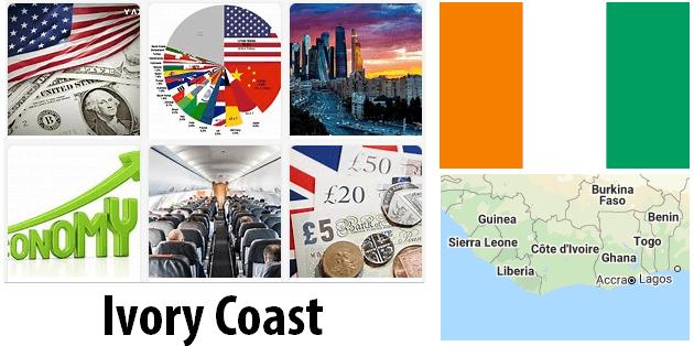 Ivory Coast Economics and Business