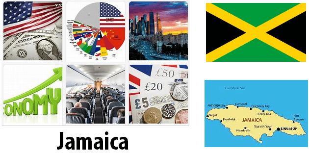 Jamaica Economics and Business