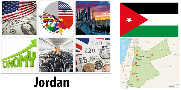Jordan Economics and Business